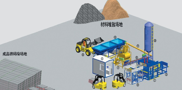 Brick production site