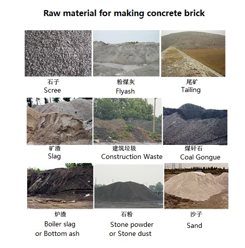Raw Material for concrete block