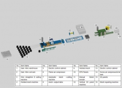 EPS 3D Panel Production line