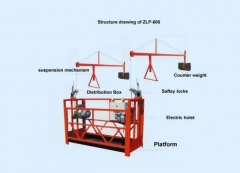 Electric Wire Rope Suspended working platform